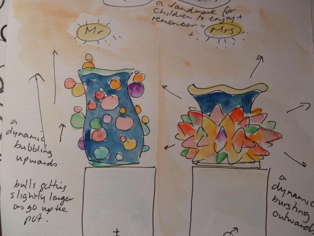 Sketch Mr and Mrs Tutti Frutti